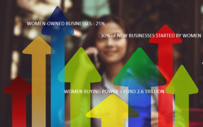 Are European Insurers Missing the Women's Market?